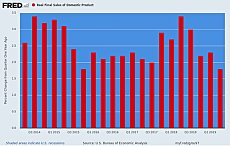 Click image for larger version.  Name:fredgraph-6002.jpg Views:0 Size:156.8 KB ID:6817