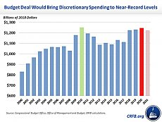 Click image for larger version.  Name:2019BudgetDeal2-6001.jpg Views:0 Size:144.4 KB ID:6820