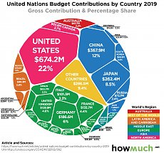 Click image for larger version.  Name:UN-Budget-RGB-7-85cf.jpg Views:0 Size:174.7 KB ID:6617